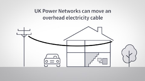 Move an Electricity Supply | UK Power Networks